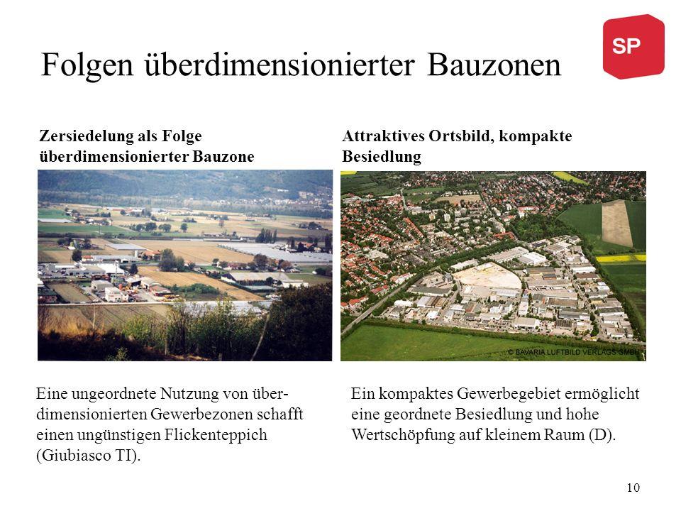 Folgen überdimensionierter Bauzonen Zersiedelung als Folge überdimensionierter Bauzone Attraktives Ortsbild, kompakte Besiedlung Eine ungeordnete Nutz
