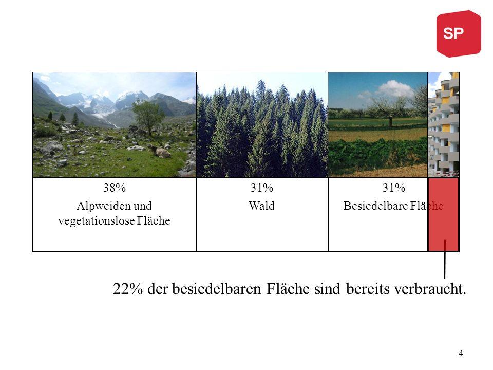 22% der besiedelbaren Fläche sind bereits verbraucht. 31% Wald 38% Alpweiden und vegetationslose Fläche 31% Besiedelbare Fläche 4