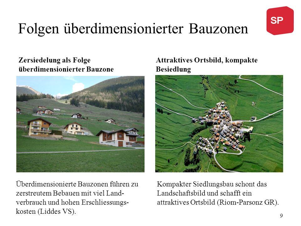 Folgen überdimensionierter Bauzonen Zersiedelung als Folge überdimensionierter Bauzone Attraktives Ortsbild, kompakte Besiedlung Überdimensionierte Ba