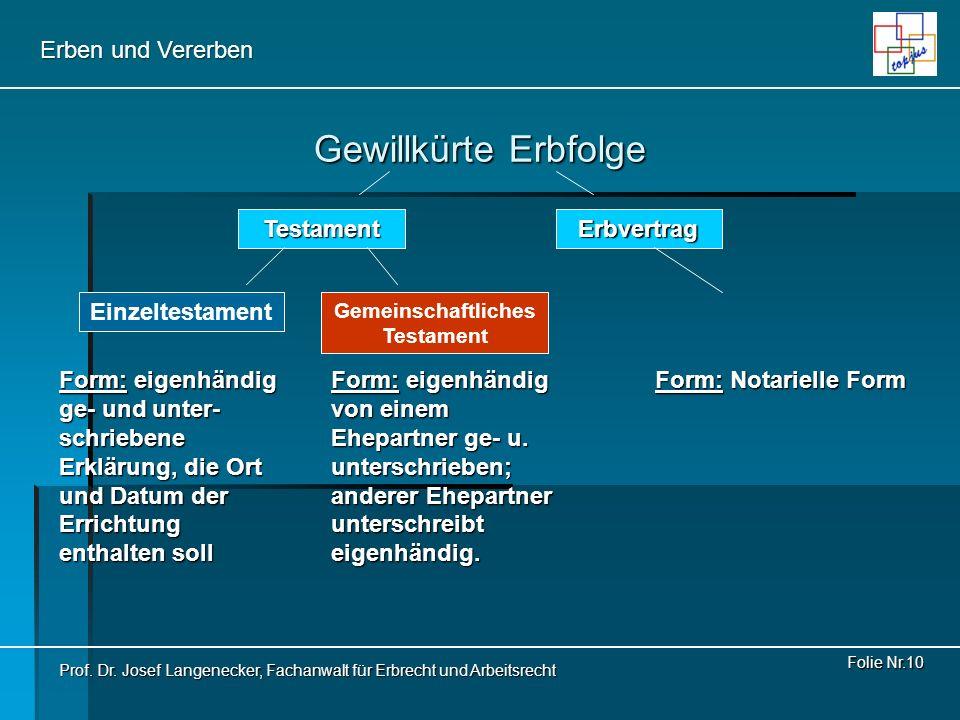 Erben und Vererben Folie Nr.11 Eigenhändiges Testament Prof.