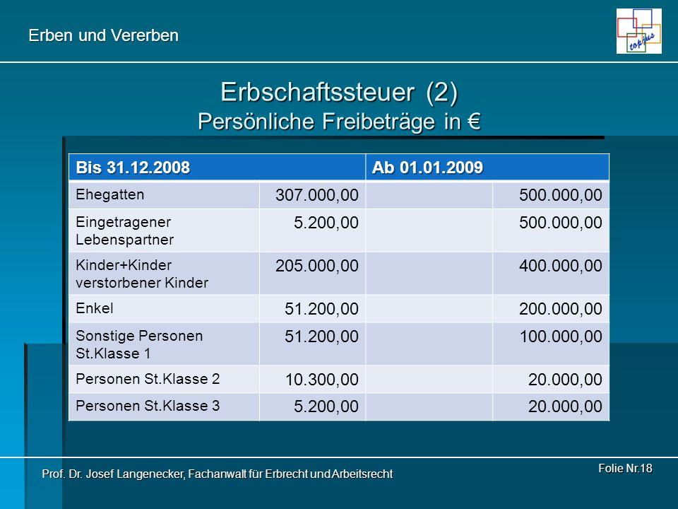 Erben und Vererben Erbschaftssteuer (3) Steuersätze Bis 31.12.2008 Ab 01.01.2009 Wert des steuerlichen Erwerbs bis einschl.