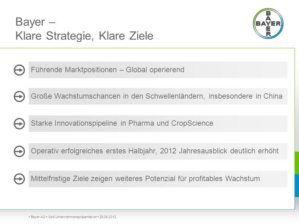 Bayer – Klare Strategie, Klare Ziele Bayer AG SdK Unternehmenspräsentation 29.08.2012 Führende Marktpositionen – Global operierend Große Wachstumschan