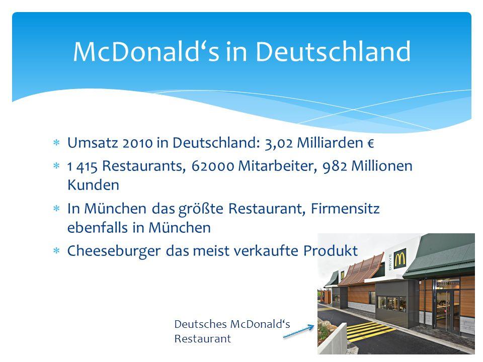 1967 das erste Restaurant außerhalb der USA in Kanada 32.000 Restaurants in über 100 Ländern Einzelne Burger werden den Ländern angepasst In Jüdischen Ländern gibt es Nicht-Kosher und Kosher Restaurants, Kosher haben am Sabbattag geschloßen und keine Milchprodukte McDonalds weltweit