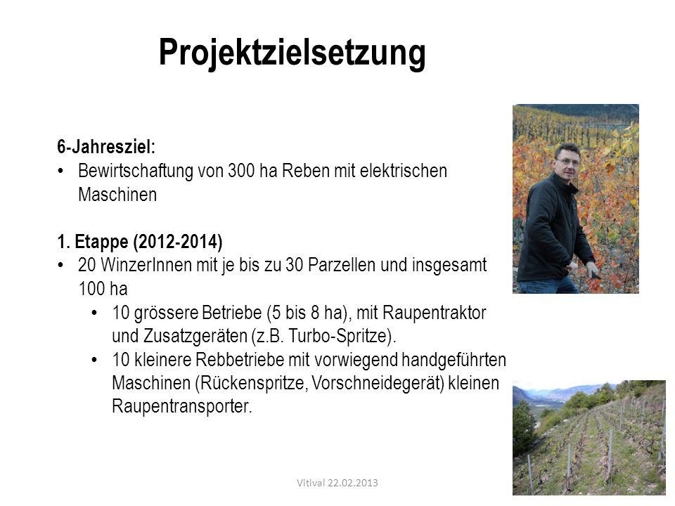 6-Jahresziel: Bewirtschaftung von 300 ha Reben mit elektrischen Maschinen 1. Etappe (2012-2014) 20 WinzerInnen mit je bis zu 30 Parzellen und insgesam