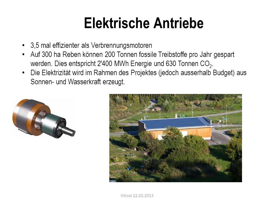 Elektrische Antriebe 3,5 mal effizienter als Verbrennungsmotoren Auf 300 ha Reben können 200 Tonnen fossile Treibstoffe pro Jahr gespart werden. Dies