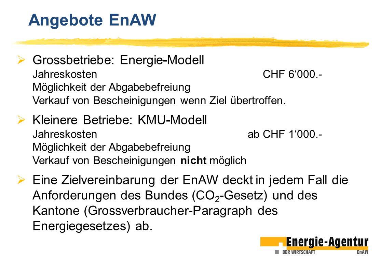 Angebote EnAW Grossbetriebe: Energie-Modell Jahreskosten CHF 6000.- Möglichkeit der Abgabebefreiung Verkauf von Bescheinigungen wenn Ziel übertroffen.