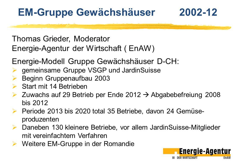 EM-Gruppe Gewächshäuser 2002-12 Thomas Grieder, Moderator Energie-Agentur der Wirtschaft ( EnAW) Energie-Modell Gruppe Gewächshäuser D-CH: gemeinsame