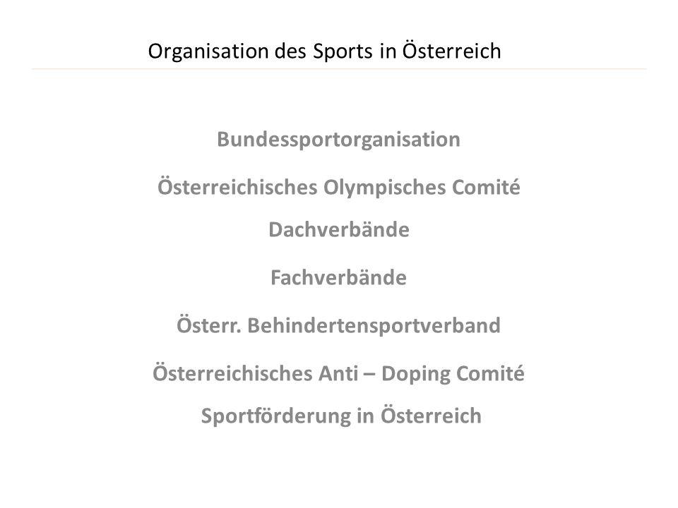 Organisation des Sports in Österreich Bundessportorganisation Österreichisches Olympisches Comité Dachverbände Fachverbände Österr. Behindertensportve