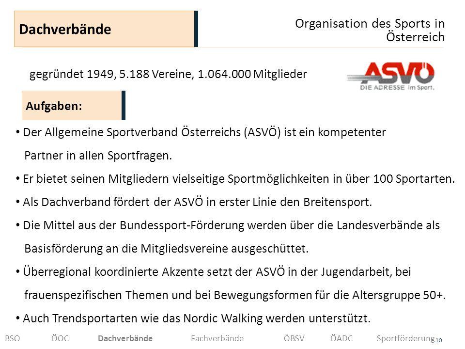 Organisation des Sports in Österreich 10 Dachverbände BSOÖOCDachverbändeFachverbändeÖBSVÖADCSportförderung Der Allgemeine Sportverband Österreichs (AS