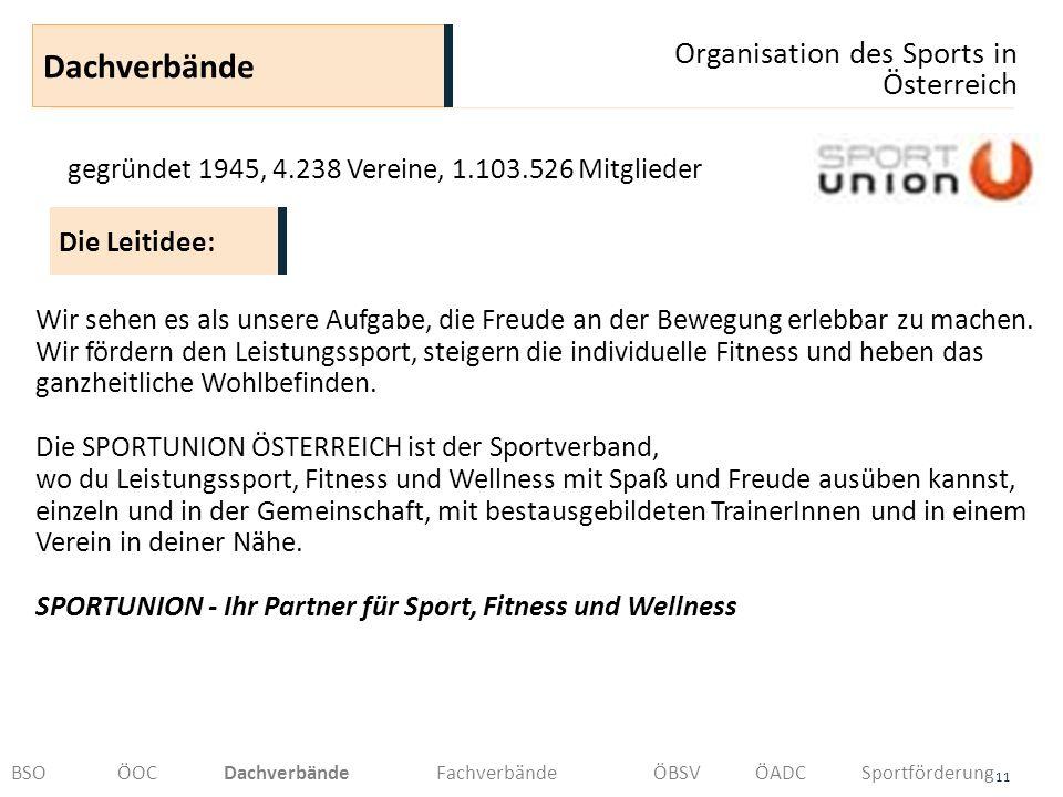 Organisation des Sports in Österreich 11 Dachverbände BSOÖOCDachverbändeFachverbände ÖBSVÖADCSportförderung Wir sehen es als unsere Aufgabe, die Freud
