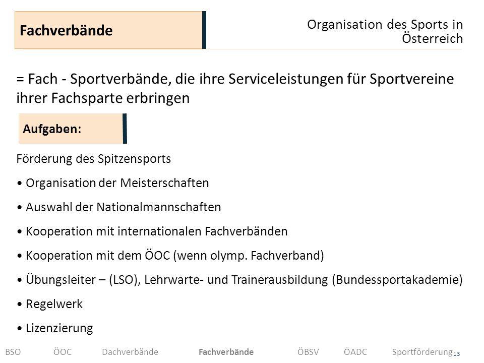 Organisation des Sports in Österreich 13 Fachverbände BSOÖOCDachverbändeFachverbände ÖBSVÖADCSportförderung = Fach - Sportverbände, die ihre Servicele