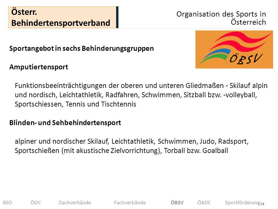 Organisation des Sports in Österreich 14 Österr. Behindertensportverband BSOÖOCDachverbändeFachverbände ÖBSVÖADCSportförderung Sportangebot in sechs B