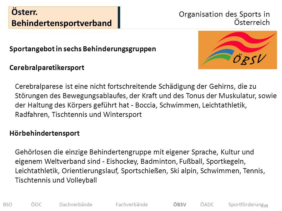 Organisation des Sports in Österreich 15 Österr. Behindertensportverband BSOÖOCDachverbändeFachverbände ÖBSVÖADCSportförderung Sportangebot in sechs B