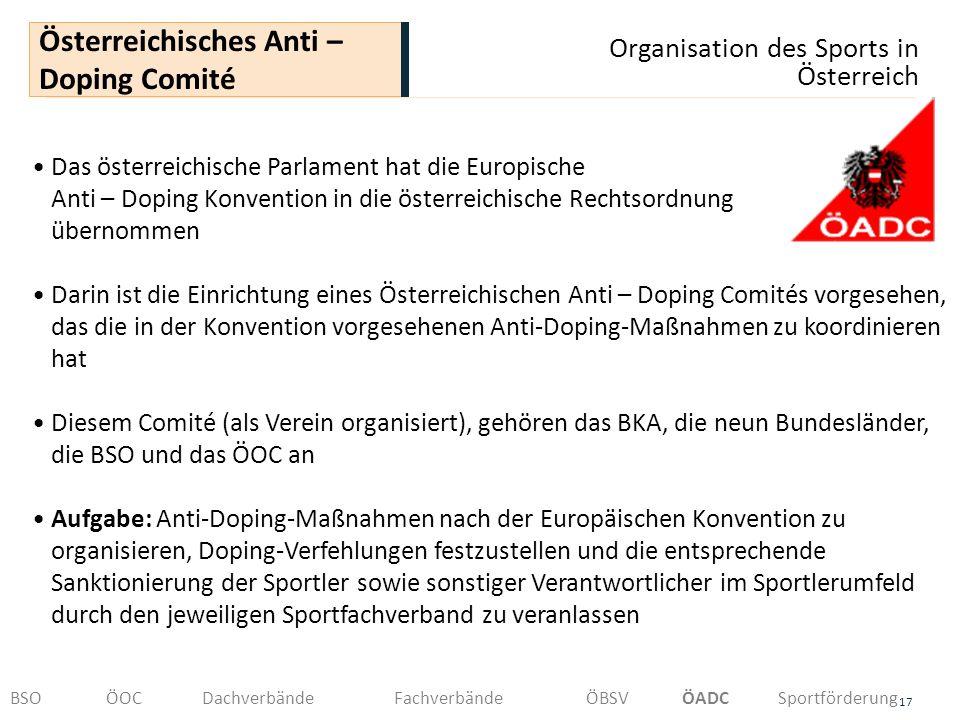 Organisation des Sports in Österreich 17 Österreichisches Anti – Doping Comité BSOÖOCDachverbändeFachverbändeÖBSVÖADCSportförderung Das österreichisch
