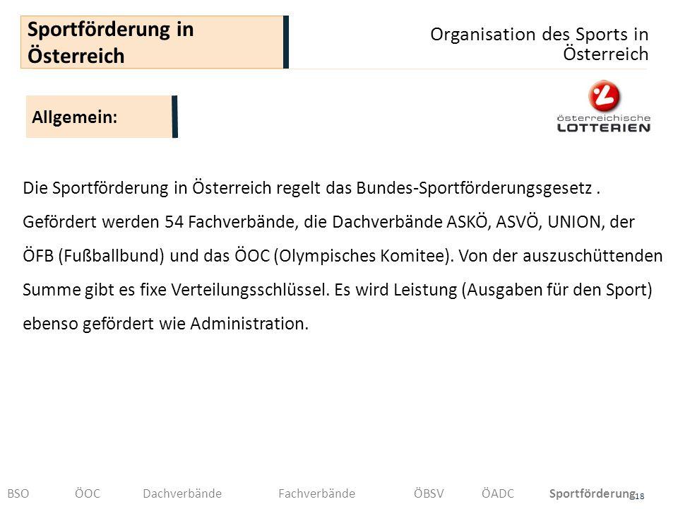 Organisation des Sports in Österreich 18 Sportförderung in Österreich BSOÖOCDachverbändeFachverbändeÖBSVÖADCSportförderung Die Sportförderung in Öster