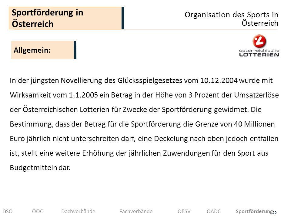 Organisation des Sports in Österreich 20 Sportförderung in Österreich BSOÖOCDachverbändeFachverbändeÖBSVÖADCSportförderung In der jüngsten Novellierun