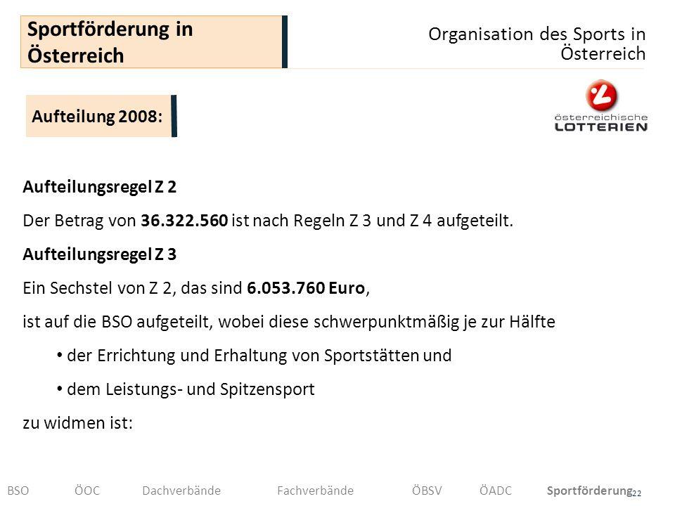 Organisation des Sports in Österreich 22 Sportförderung in Österreich BSOÖOCDachverbändeFachverbändeÖBSVÖADCSportförderung Aufteilungsregel Z 2 Der Be
