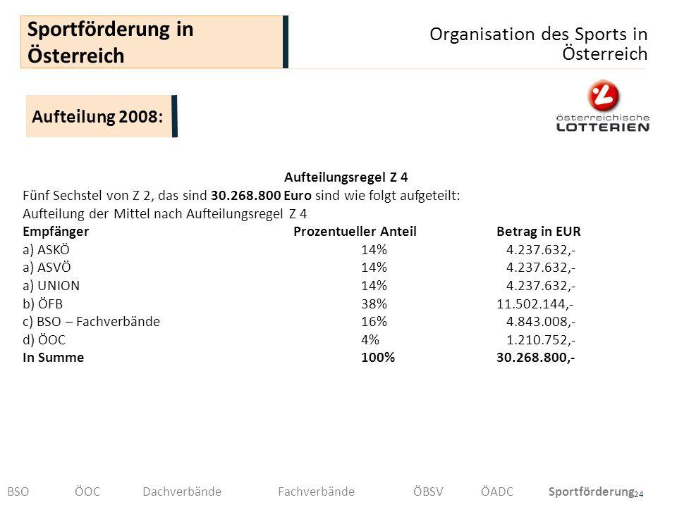 Organisation des Sports in Österreich 24 Sportförderung in Österreich BSOÖOCDachverbändeFachverbändeÖBSVÖADCSportförderung Aufteilungsregel Z 4 Fünf S