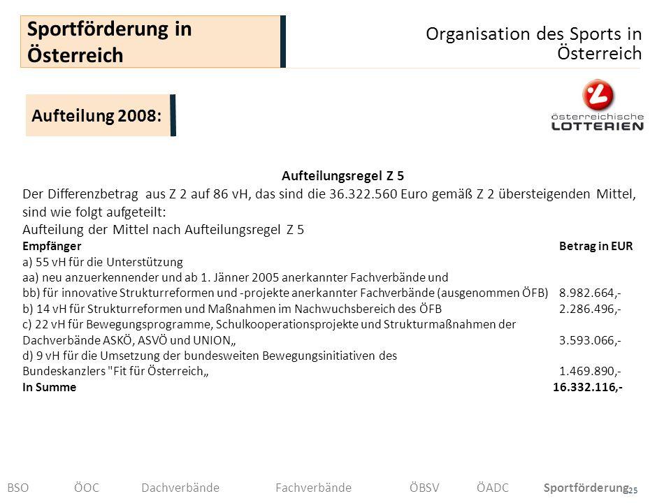Organisation des Sports in Österreich 25 Sportförderung in Österreich BSOÖOCDachverbändeFachverbändeÖBSVÖADCSportförderung Aufteilungsregel Z 5 Der Di