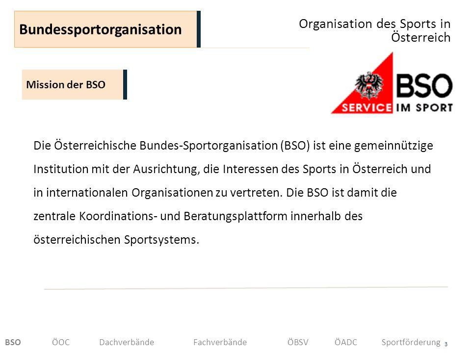 Organisation des Sports in Österreich 4 Aufgaben der BSO Bundessportorganisation Konzeption und Steuerung von Entwicklungen im Sport auf überregionaler Ebene die strategische und inhaltliche Beratung der gesetzgebenden Institutionen sowie aller mit Sport befassten Organisationen Unterstützung von Sportveranstaltungen von gesamtösterreichischer und internationaler Bedeutung die Förderung des Sportstättenbaus in Österreich BSOÖOCDachverbändeFachverbändeÖBSVÖADCSportförderung