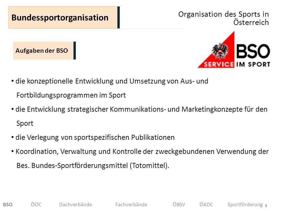 Organisation des Sports in Österreich 5 Aufgaben der BSO Bundessportorganisation die konzeptionelle Entwicklung und Umsetzung von Aus- und Fortbildung