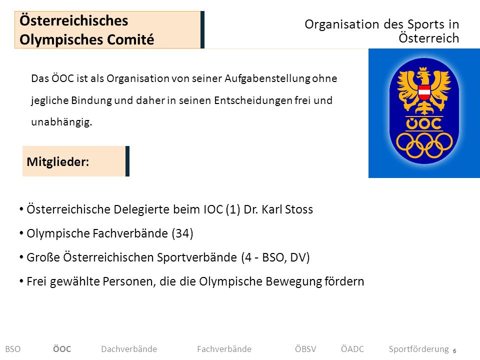 Organisation des Sports in Österreich 7 Aufgaben: Österreichisches Olympisches Comité Teilnahme Österreichs an den Olympischen Spielen Mitarbeit bei der Durchführung Olymp.