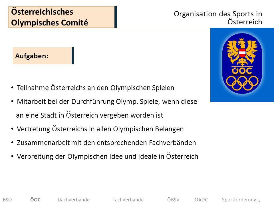 Organisation des Sports in Österreich 7 Aufgaben: Österreichisches Olympisches Comité Teilnahme Österreichs an den Olympischen Spielen Mitarbeit bei d