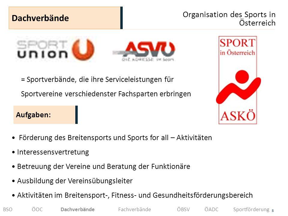 Organisation des Sports in Österreich 8 Aufgaben: Dachverbände Förderung des Breitensports und Sports for all – Aktivitäten Interessensvertretung Betr
