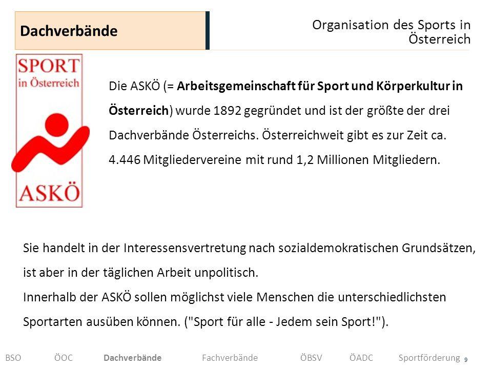 Organisation des Sports in Österreich 10 Dachverbände BSOÖOCDachverbändeFachverbändeÖBSVÖADCSportförderung Der Allgemeine Sportverband Österreichs (ASVÖ) ist ein kompetenter Partner in allen Sportfragen.