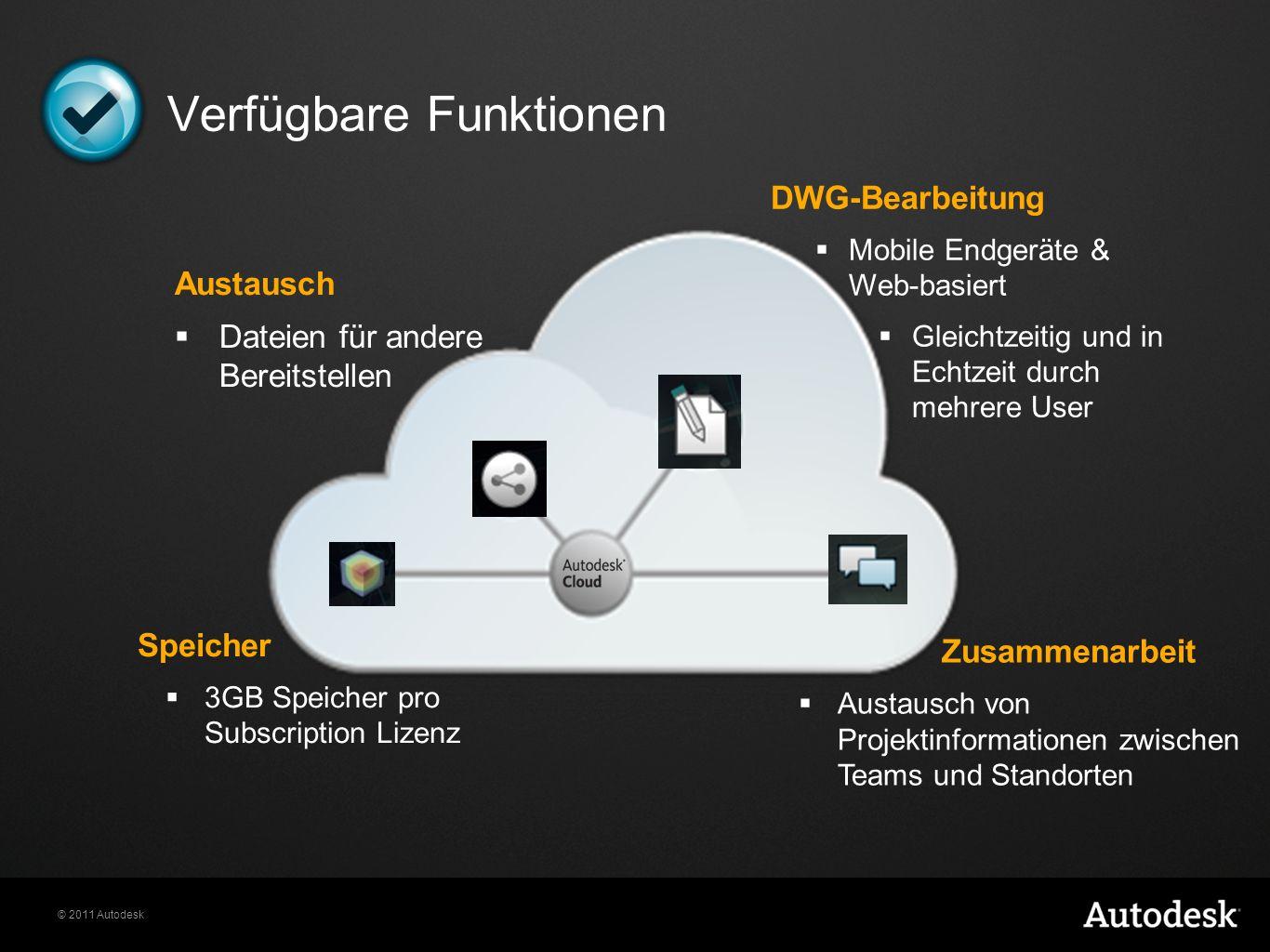 © 2011 Autodesk Verfügbare Funktionen Austausch Dateien für andere Bereitstellen DWG-Bearbeitung Mobile Endgeräte & Web-basiert Gleichtzeitig und in E
