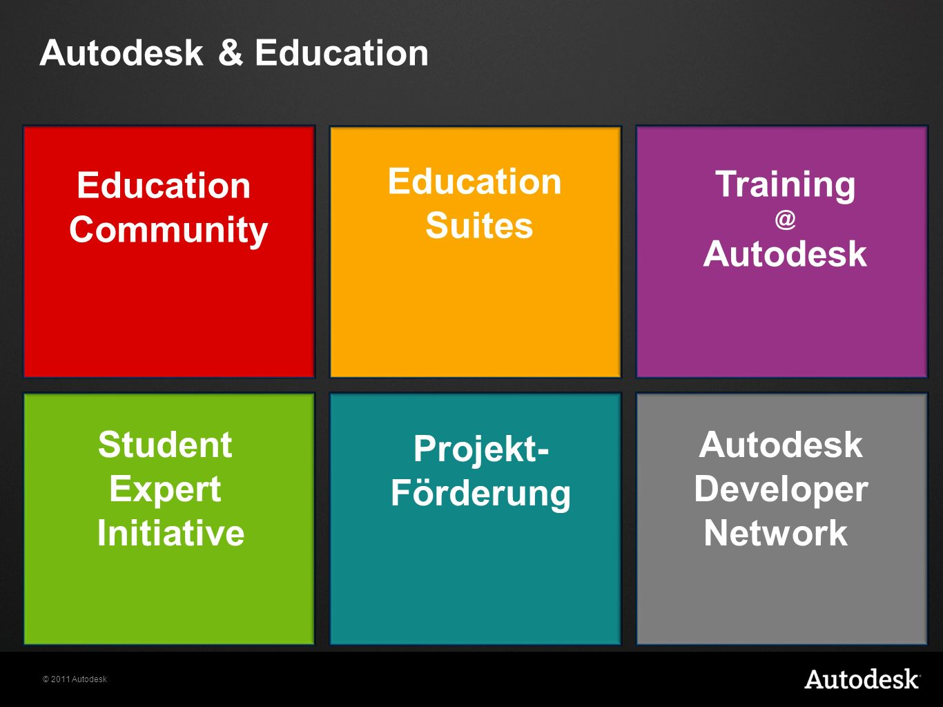 © 2011 Autodesk Autodesk & Education Projekt- Förderung Autodesk Developer Network Education Suites Training @ Autodesk Education Community Student Expert Initiative