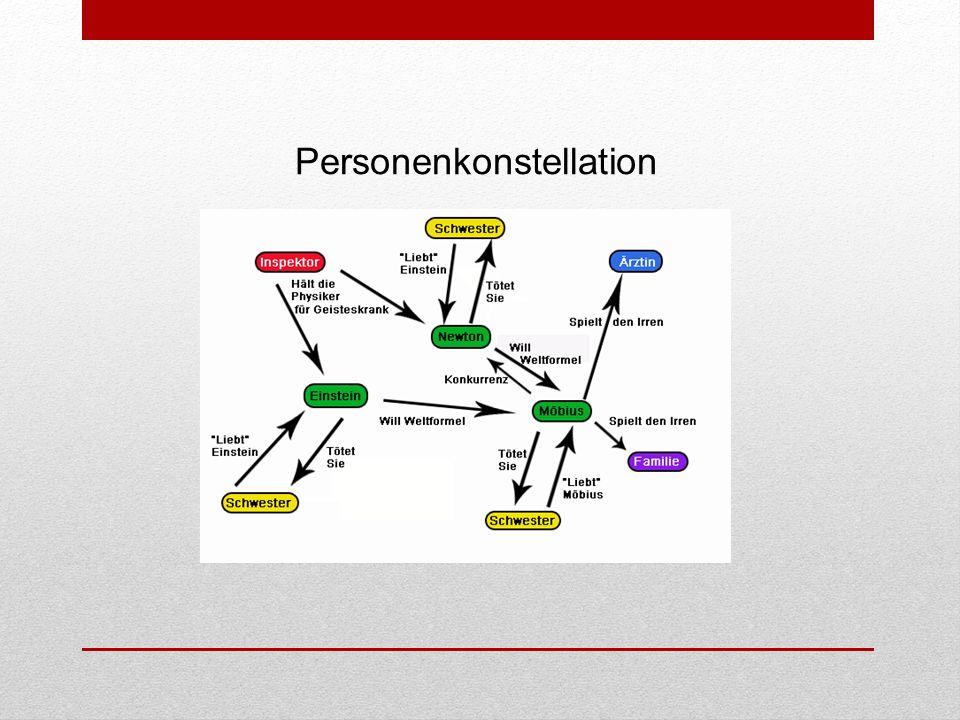 Personenkonstellation