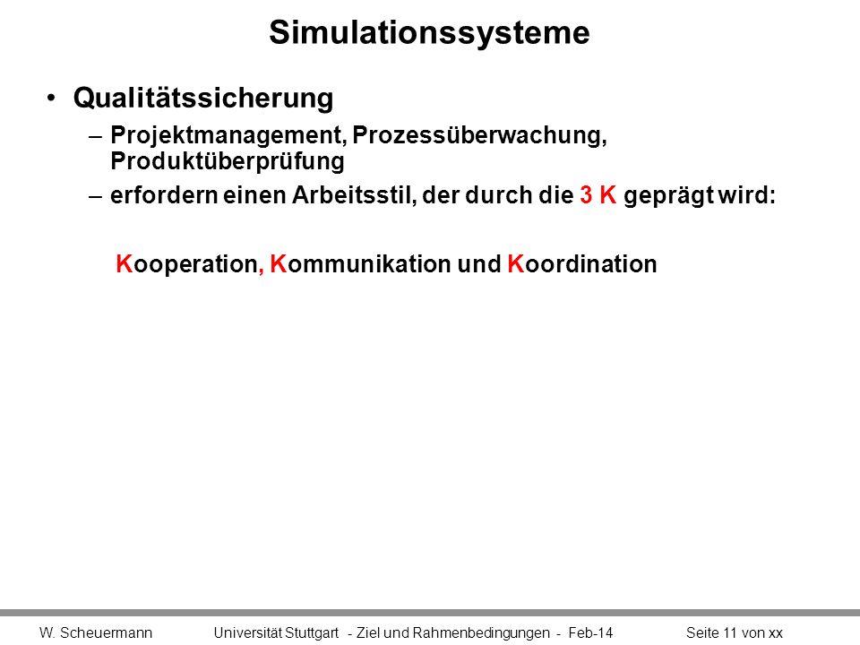 Simulationssysteme Qualitätssicherung –Projektmanagement, Prozessüberwachung, Produktüberprüfung –erfordern einen Arbeitsstil, der durch die 3 K geprä