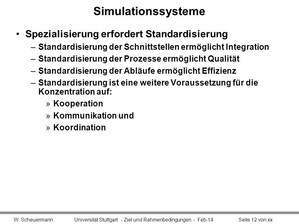 Simulationssysteme Spezialisierung erfordert Standardisierung –Standardisierung der Schnittstellen ermöglicht Integration –Standardisierung der Prozes