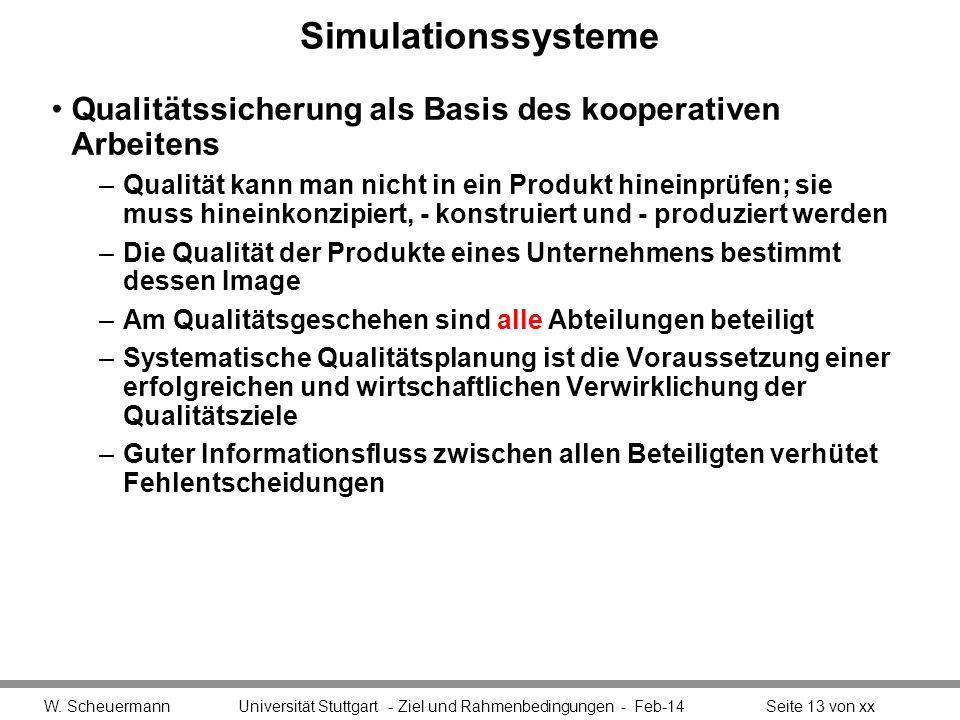 Simulationssysteme Qualitätssicherung als Basis des kooperativen Arbeitens –Qualität kann man nicht in ein Produkt hineinprüfen; sie muss hineinkonzip
