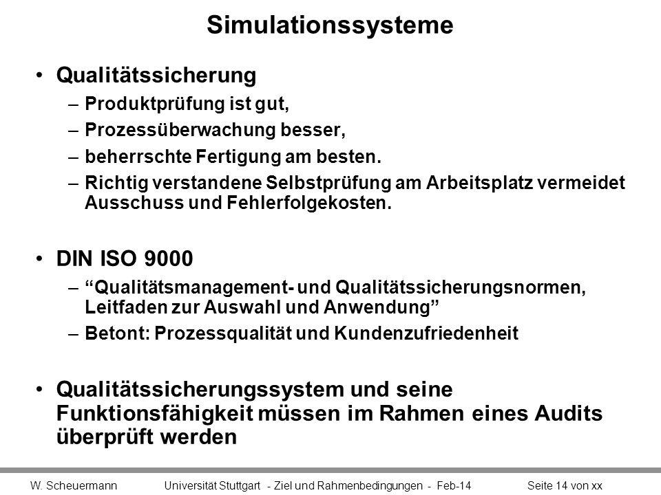 Simulationssysteme Qualitätssicherung –Produktprüfung ist gut, –Prozessüberwachung besser, –beherrschte Fertigung am besten. –Richtig verstandene Selb