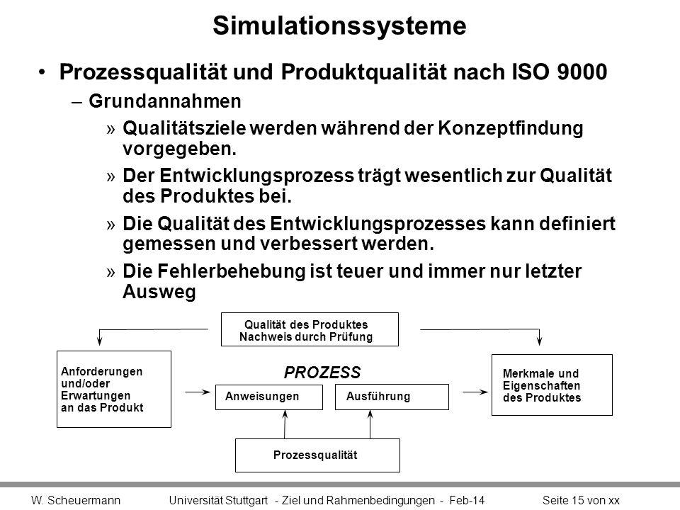 Simulationssysteme Prozessqualität und Produktqualität nach ISO 9000 –Grundannahmen »Qualitätsziele werden während der Konzeptfindung vorgegeben. »Der