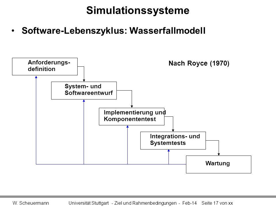 Simulationssysteme W. Scheuermann Universität Stuttgart - Ziel und Rahmenbedingungen - Feb-14Seite 17 von xx Anforderungs- definition System- und Soft