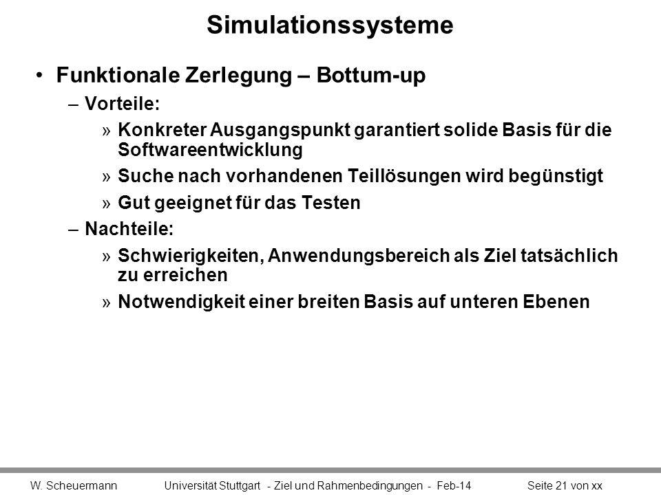 Simulationssysteme Funktionale Zerlegung – Bottum-up –Vorteile: »Konkreter Ausgangspunkt garantiert solide Basis für die Softwareentwicklung »Suche na