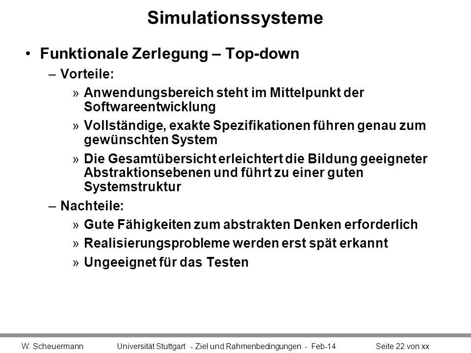 Simulationssysteme Funktionale Zerlegung – Top-down –Vorteile: »Anwendungsbereich steht im Mittelpunkt der Softwareentwicklung »Vollständige, exakte S