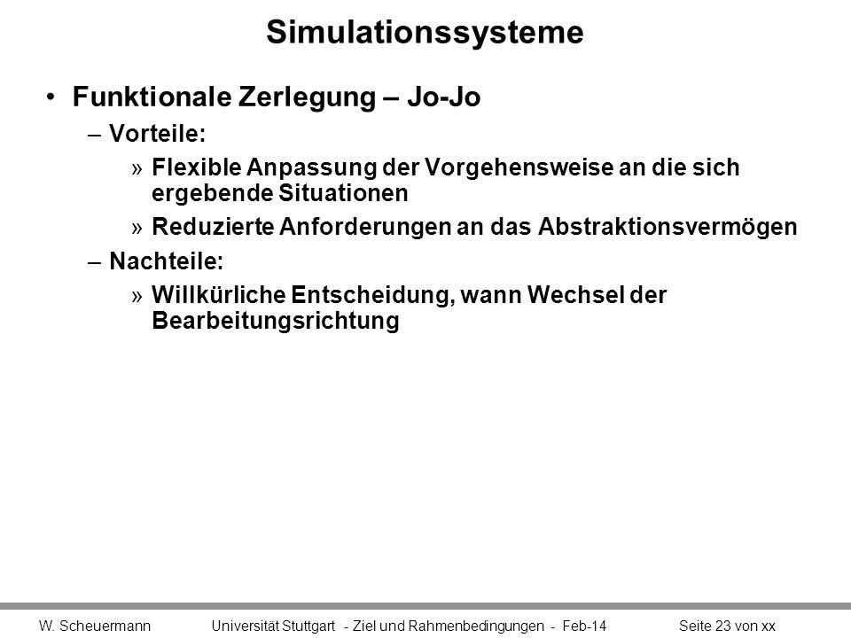 Simulationssysteme Funktionale Zerlegung – Jo-Jo –Vorteile: »Flexible Anpassung der Vorgehensweise an die sich ergebende Situationen »Reduzierte Anfor