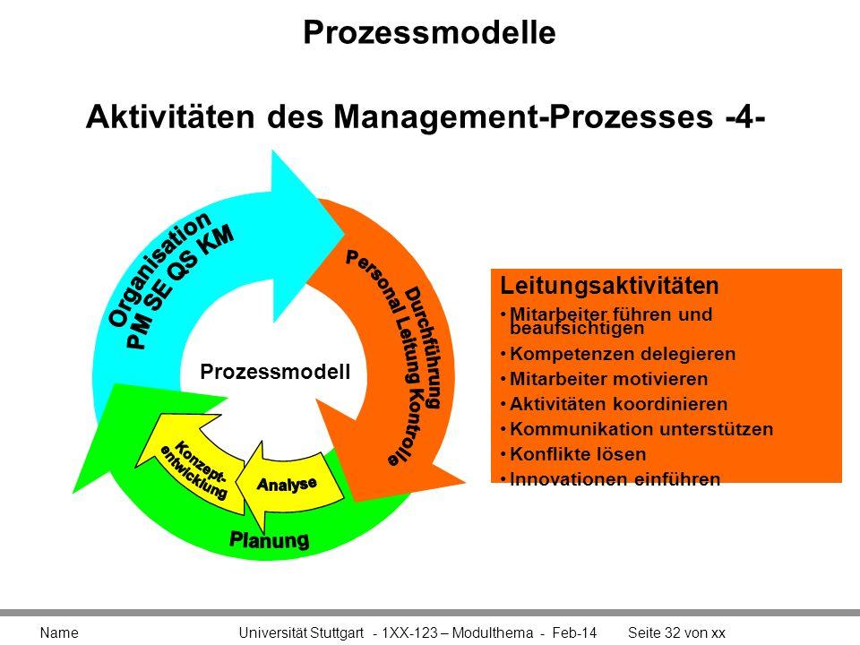 Prozessmodelle Name Universität Stuttgart - 1XX-123 – Modulthema - Feb-14Seite 32 von xx Aktivitäten des Management-Prozesses -4- Leitungsaktivitäten