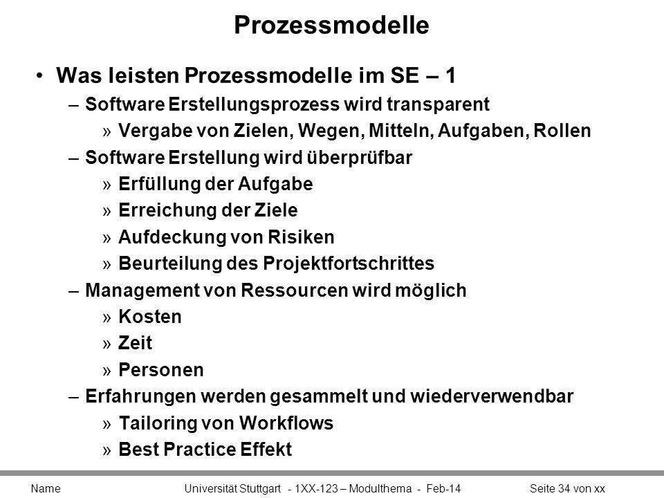 Prozessmodelle Was leisten Prozessmodelle im SE – 1 –Software Erstellungsprozess wird transparent »Vergabe von Zielen, Wegen, Mitteln, Aufgaben, Rolle