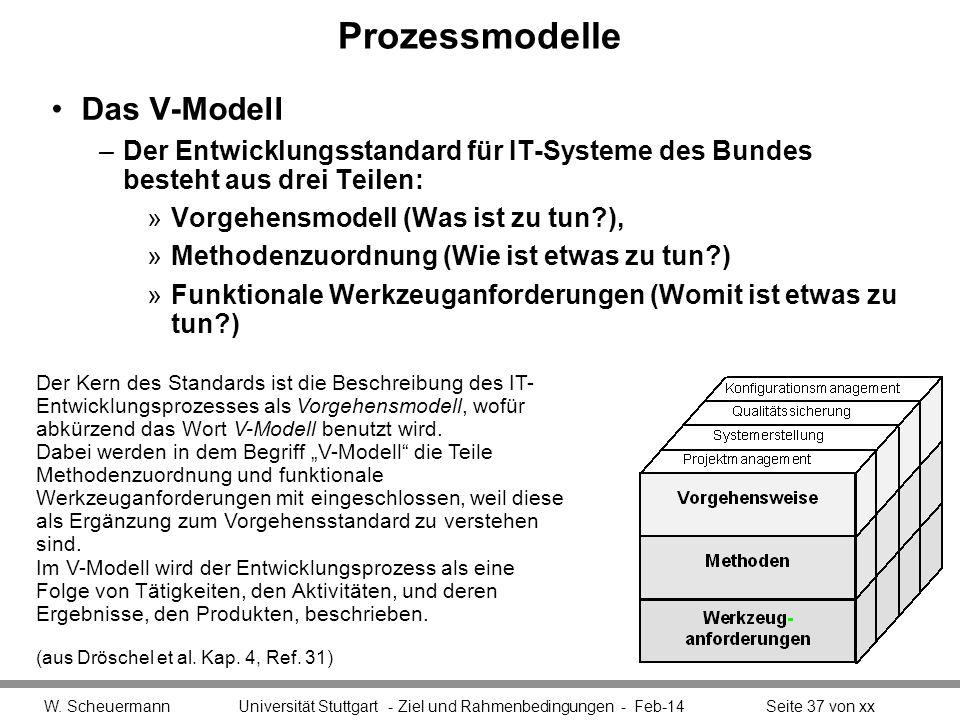 Prozessmodelle Das V-Modell –Der Entwicklungsstandard für IT-Systeme des Bundes besteht aus drei Teilen: »Vorgehensmodell (Was ist zu tun?), »Methoden