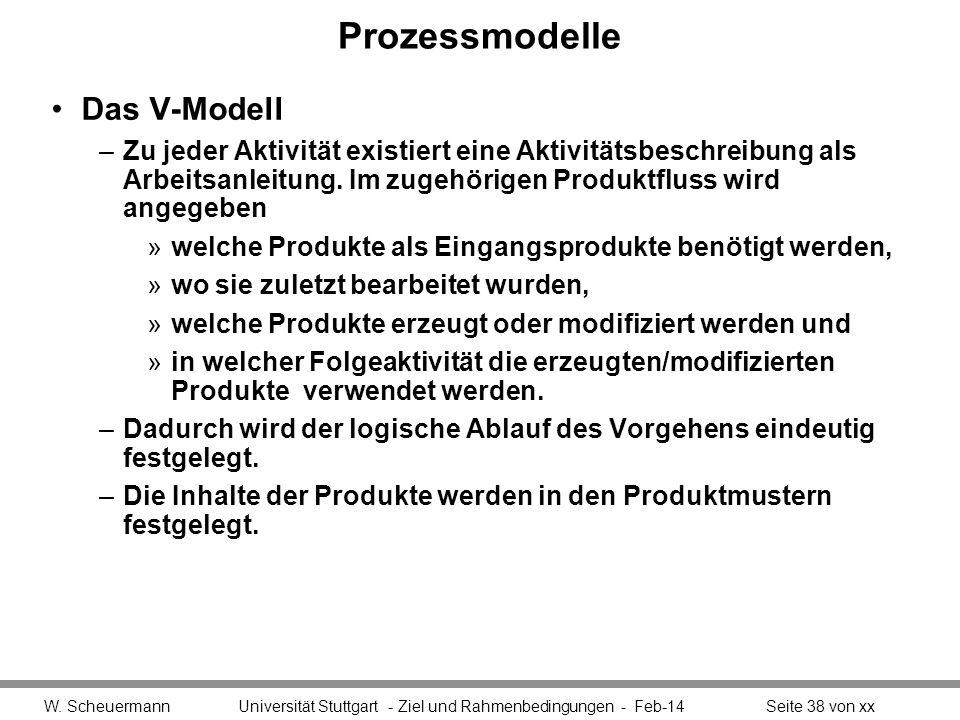 Prozessmodelle Das V-Modell –Zu jeder Aktivität existiert eine Aktivitätsbeschreibung als Arbeitsanleitung. Im zugehörigen Produktfluss wird angegeben