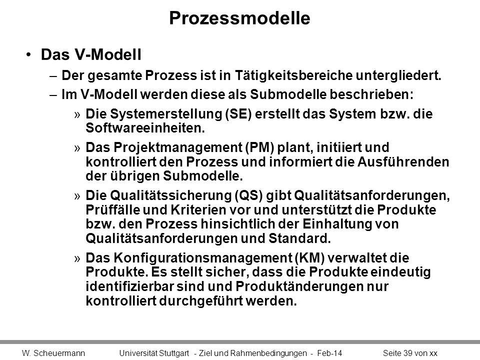 Prozessmodelle Das V-Modell –Der gesamte Prozess ist in Tätigkeitsbereiche untergliedert. –Im V-Modell werden diese als Submodelle beschrieben: »Die S