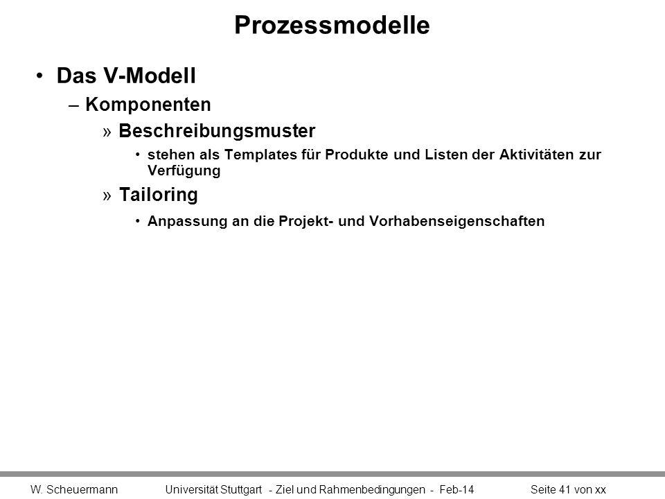 Prozessmodelle Das V-Modell –Komponenten »Beschreibungsmuster stehen als Templates für Produkte und Listen der Aktivitäten zur Verfügung »Tailoring An