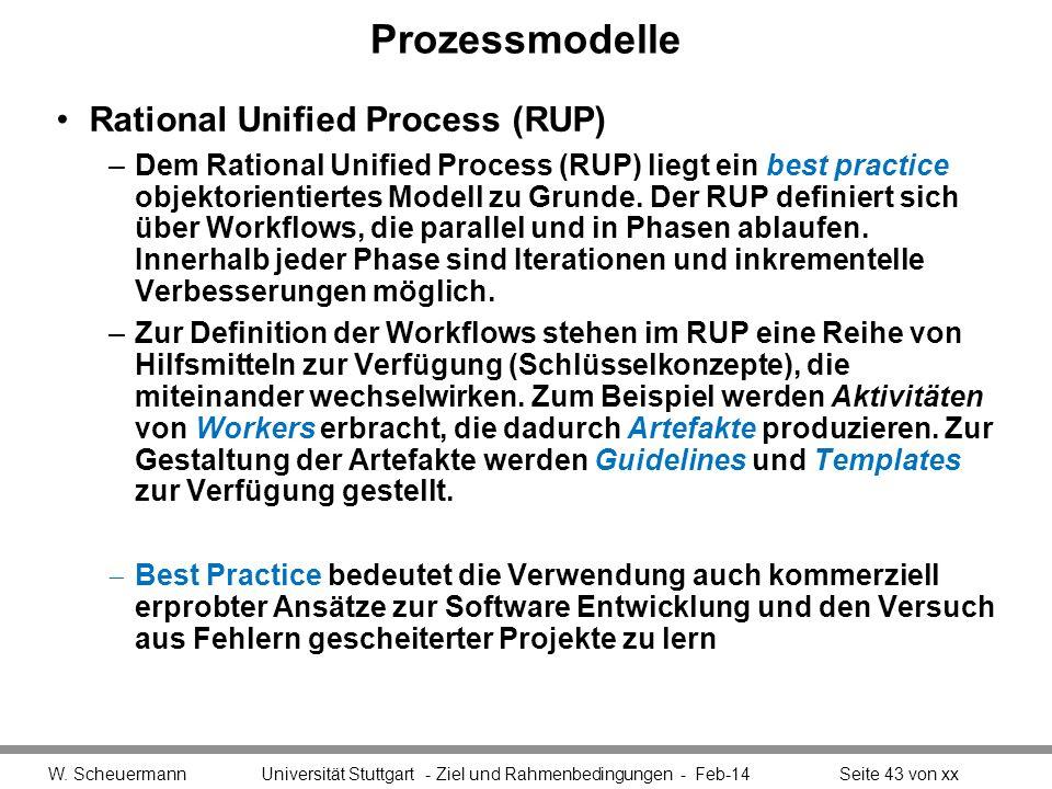 Prozessmodelle Rational Unified Process (RUP) –Dem Rational Unified Process (RUP) liegt ein best practice objektorientiertes Modell zu Grunde. Der RUP