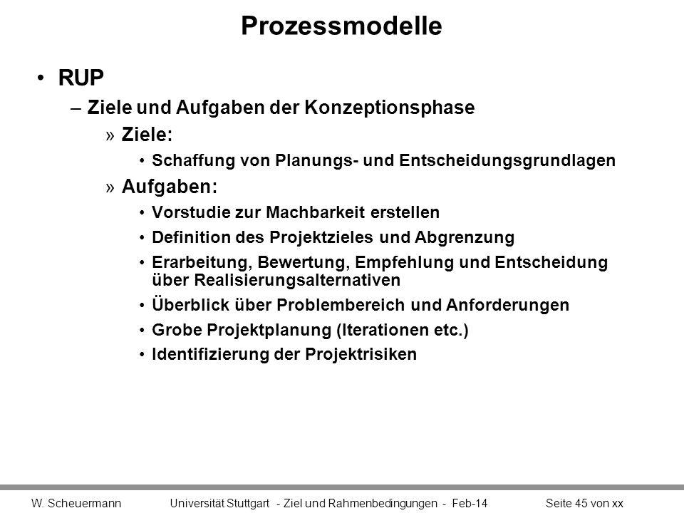 Prozessmodelle RUP –Ziele und Aufgaben der Konzeptionsphase »Ziele: Schaffung von Planungs- und Entscheidungsgrundlagen »Aufgaben: Vorstudie zur Machb