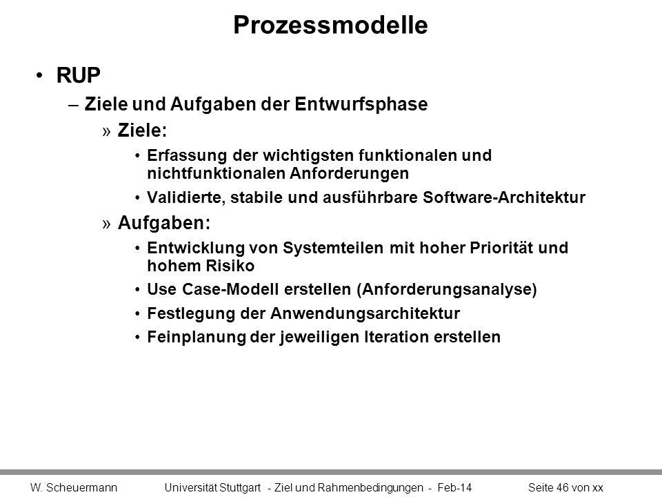 Prozessmodelle RUP –Ziele und Aufgaben der Entwurfsphase »Ziele: Erfassung der wichtigsten funktionalen und nichtfunktionalen Anforderungen Validierte